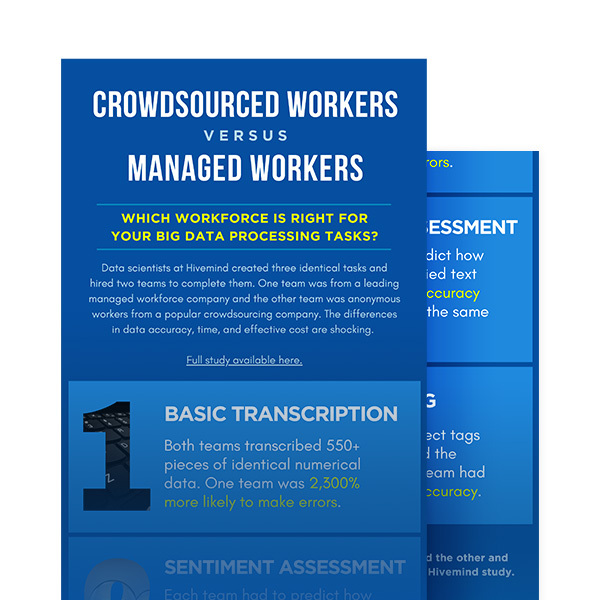 crowdsourced-workers-vs-managed-workers