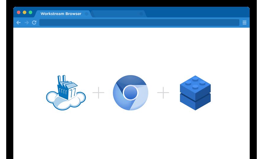 WorkStream Browser