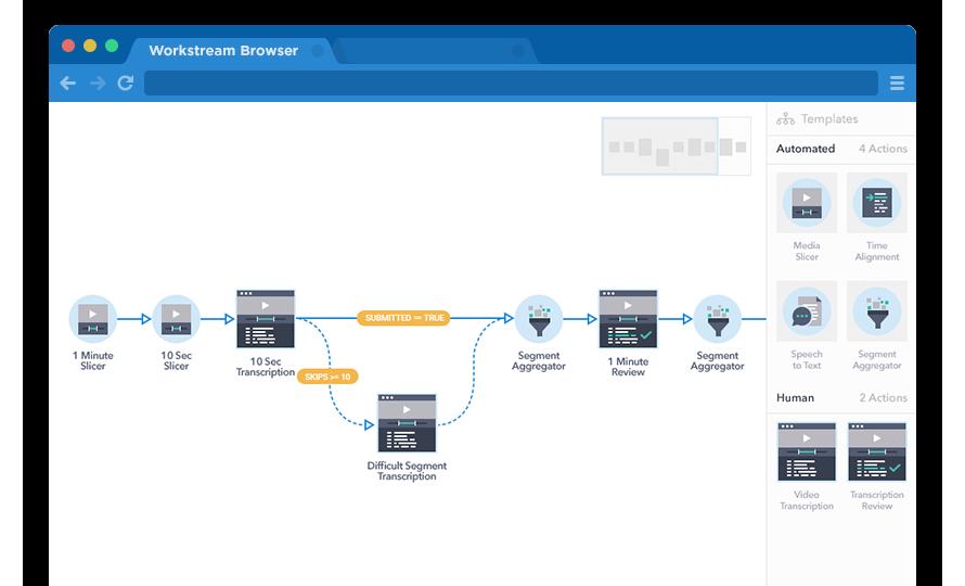 WorkStream Flow