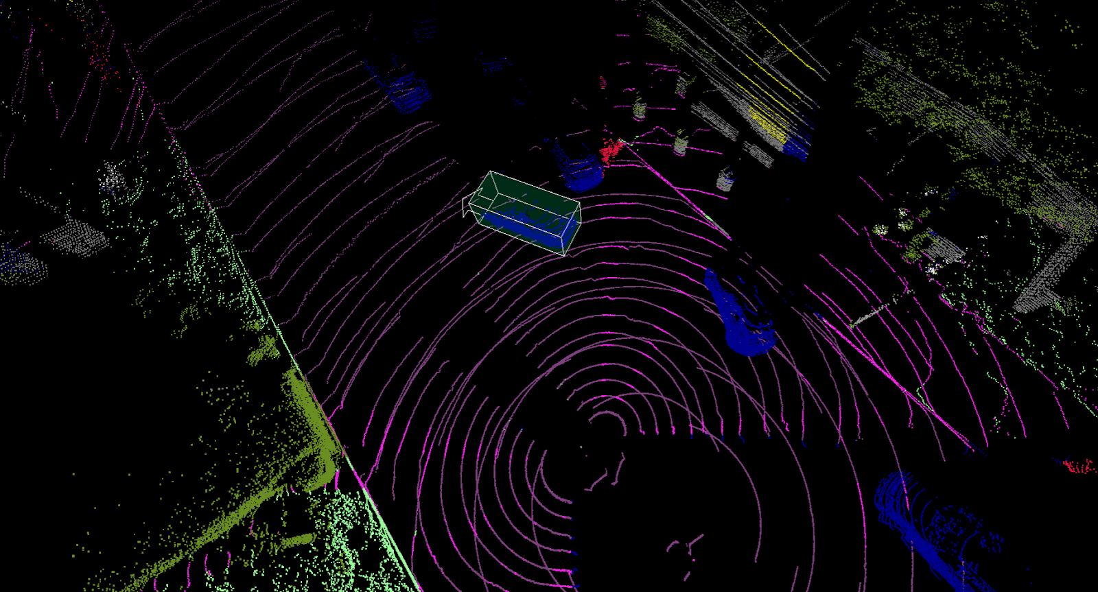 This is an example of a point cloud that is annotated for computer vision using a 3-D cuboid around the target object. The image shows segmented areas of vegetation and an object of interest, a vehicle, is annotated with a 3-D cuboid. Source: UnderstandAI using Pointillism, its data annotation tool.
