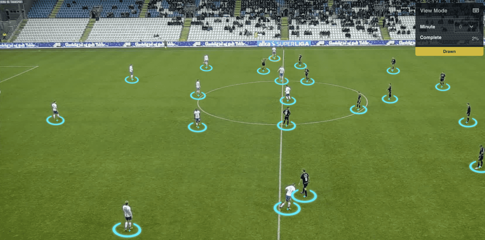 A SportsTech company uses machine learning to provide video analysis and coaching tools to sports teams. This image shows players on a football field. Each player is annotated with circles around their feet.