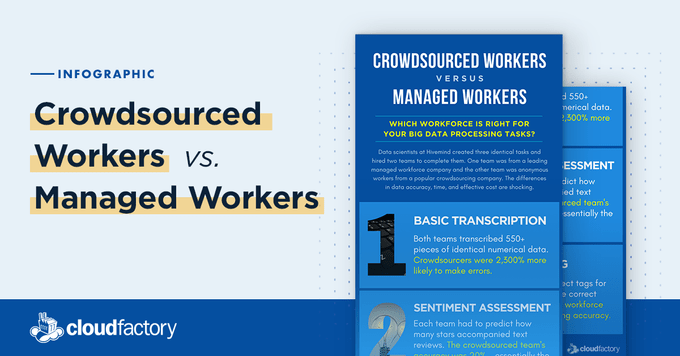 Crowdsourced Workers vs. Managed