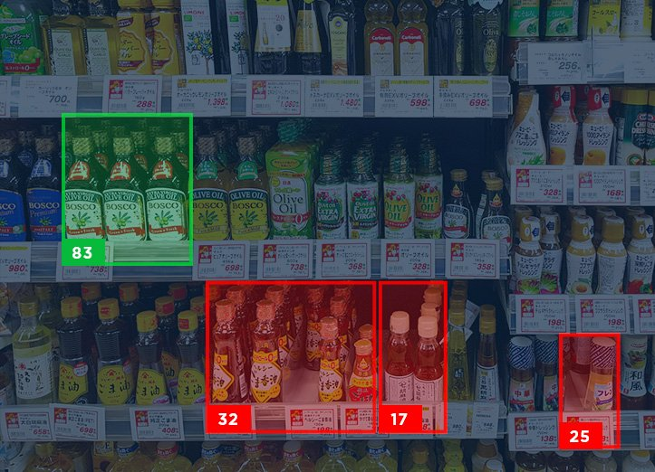 AI Powered Checkout for Brick and Mortar Businesses