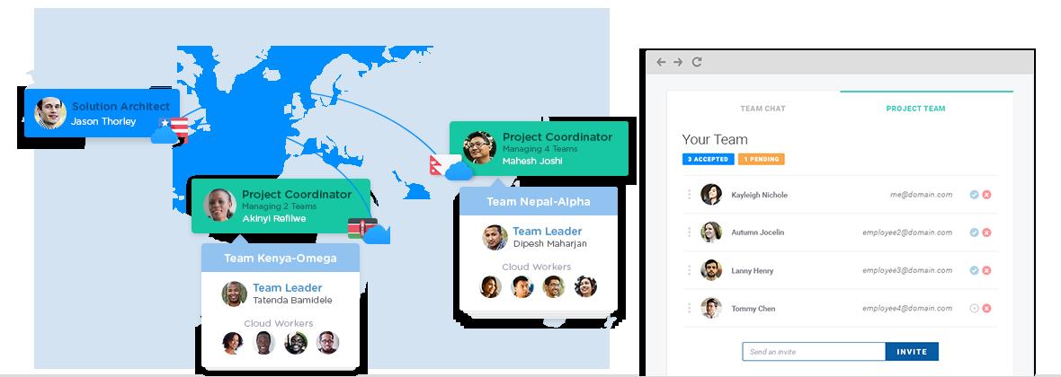 Meet Your On-Demand Workforce
